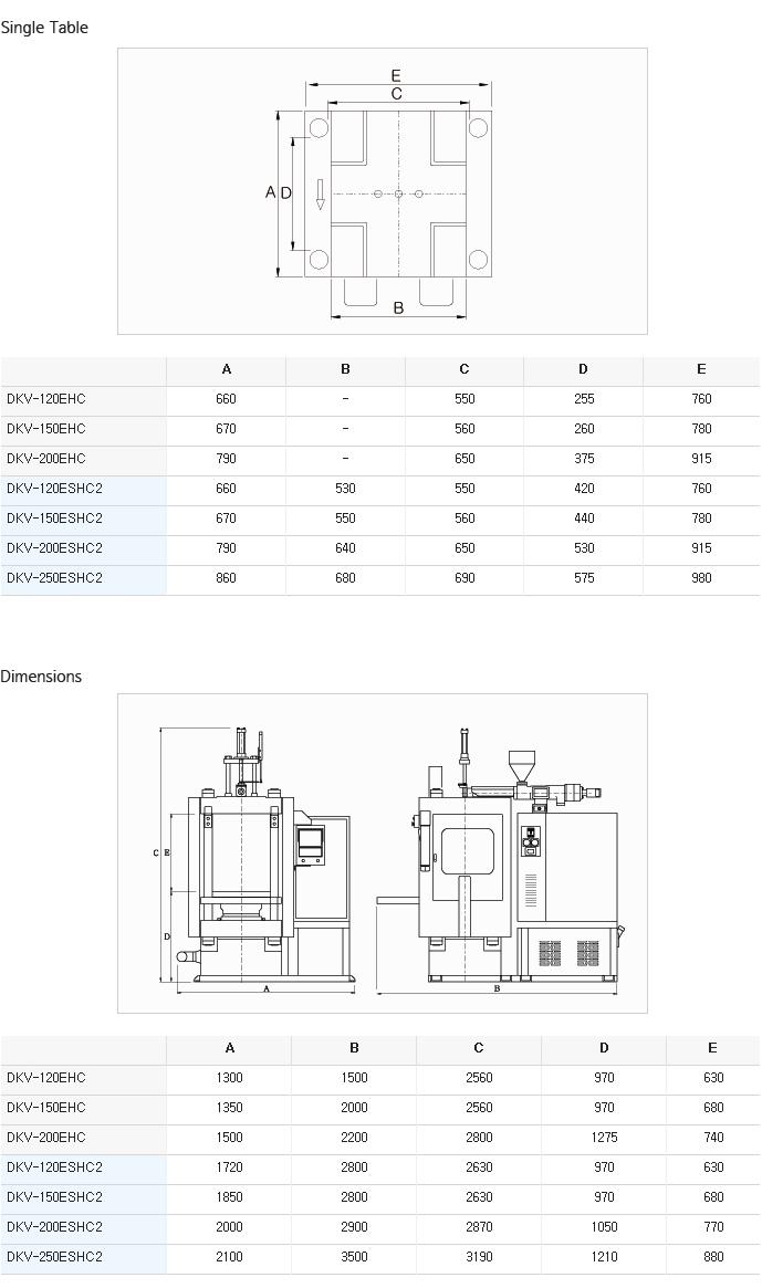 (주)대경유압 에어 휠터 사출 전용기 DKV-EHC / ESHC2 7