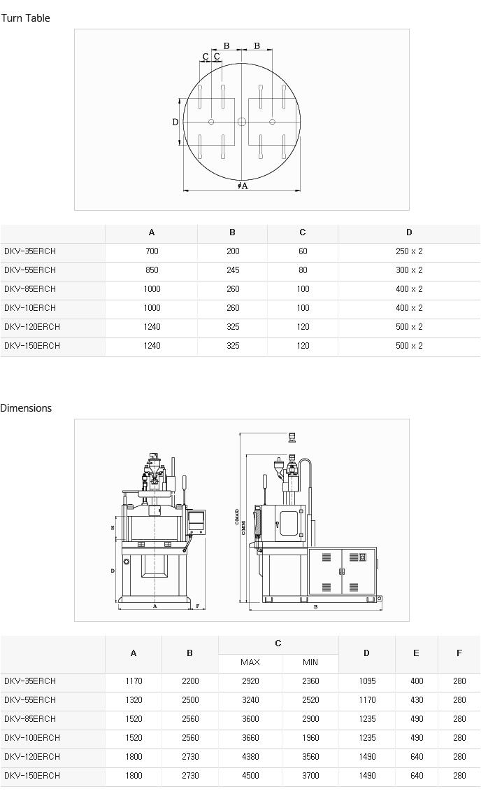 DAEKYUNG HYDRAULIC Turn Table Type DKV-ERCH 1