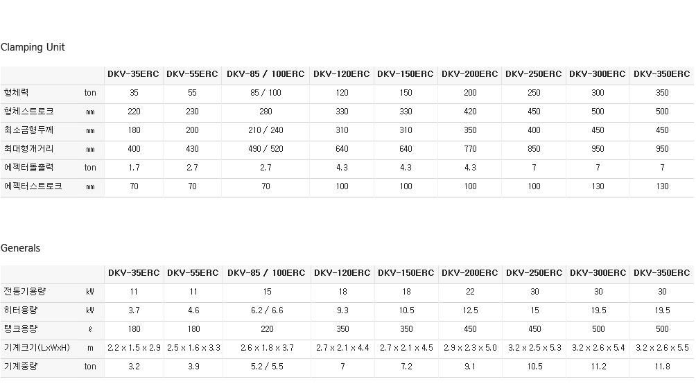 (주)대경유압 회전 테이블식 DKV-ERC 9