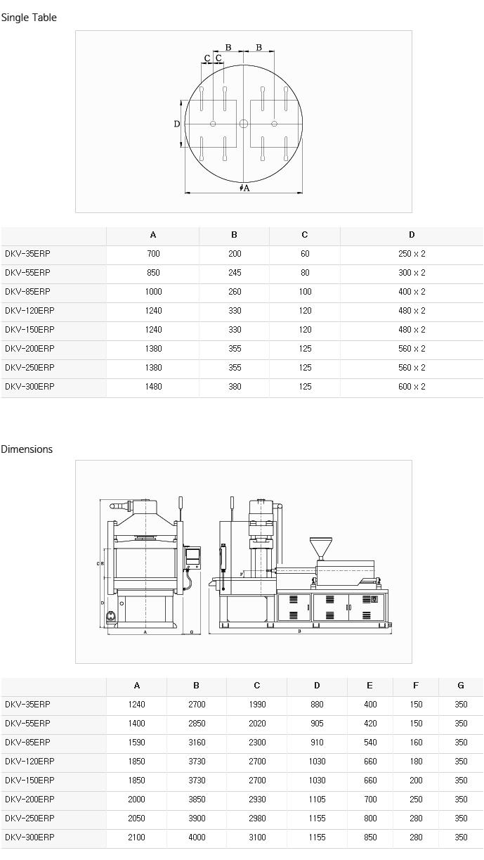 DAEKYUNG HYDRAULIC Turn Table Type DKV-ERP 2