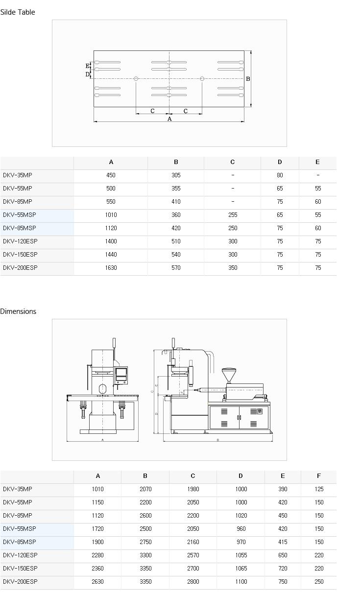 (주)대경유압 수평측면 사출성형기 DKV-MP/MSP/ESP 7