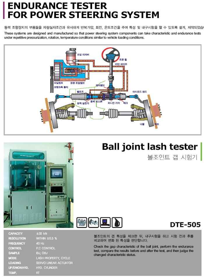 DAEKYOUNG TECH Ball Joint Tester  5