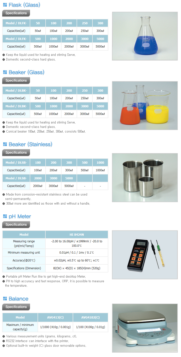 DAELIM STARLET Flask / Beaker / PH-Meter / Balance