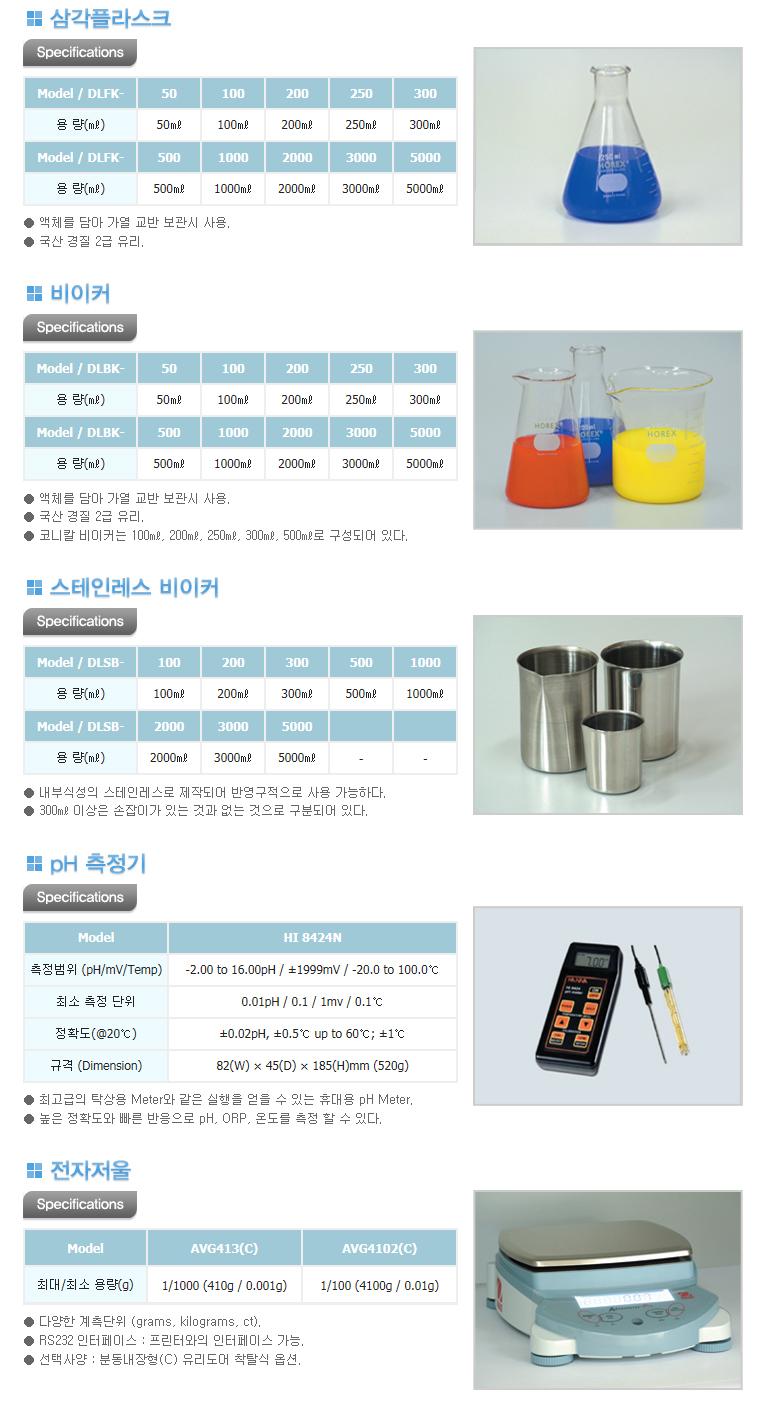 대림스타릿(주) 비이커 / PH측정기 / 전자저울  1