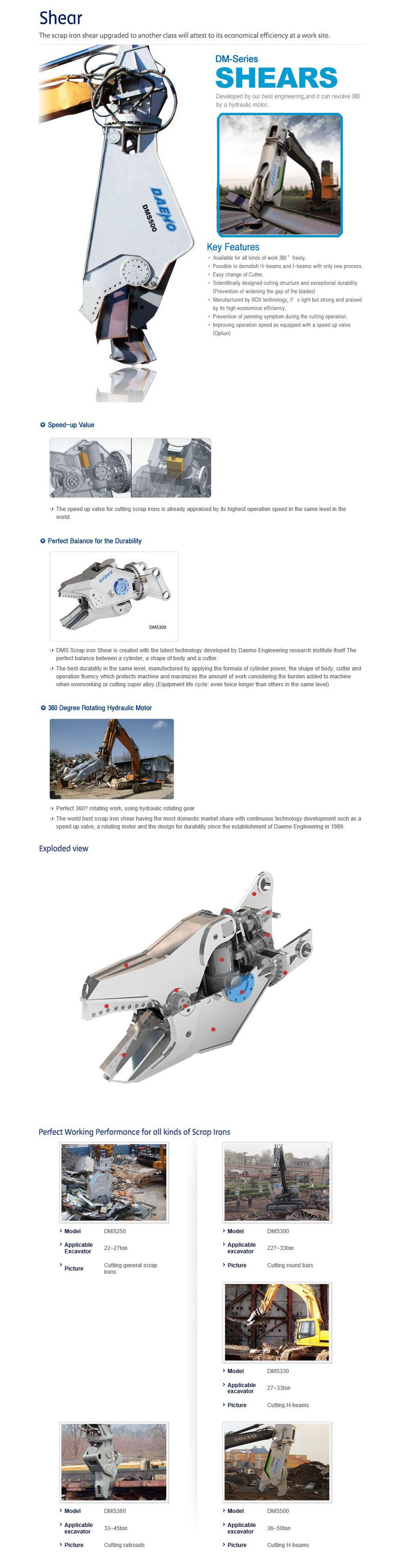 DAEMO ENGINEERING Shear DM-Series
