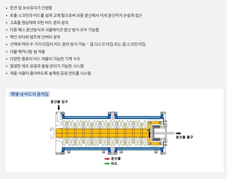 대성화학기계 D.S 수평 밀 DSHM Series 5