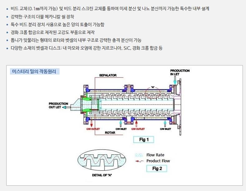 대성화학기계 미스터리 밀 DSHM-MM Series 5
