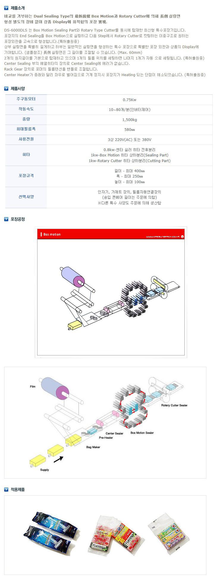 대성자동포장기계 수평형 삼면 자동포장기계 (이중실링) DS-6000DLS