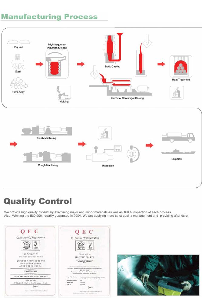 Daewha Alloytech Manufacturing Process