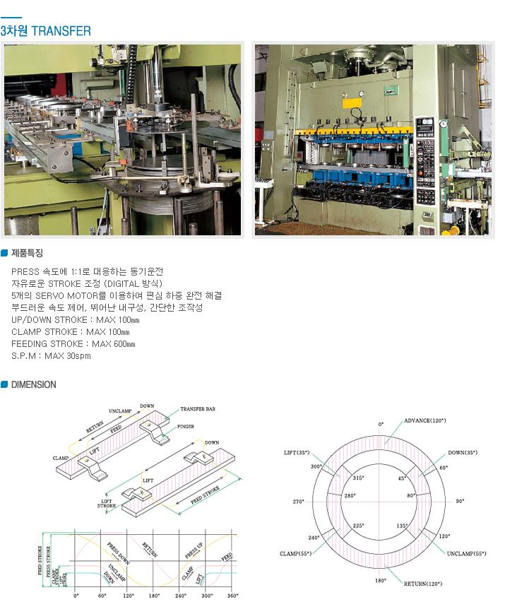 (주)대양기술 Automation System  1