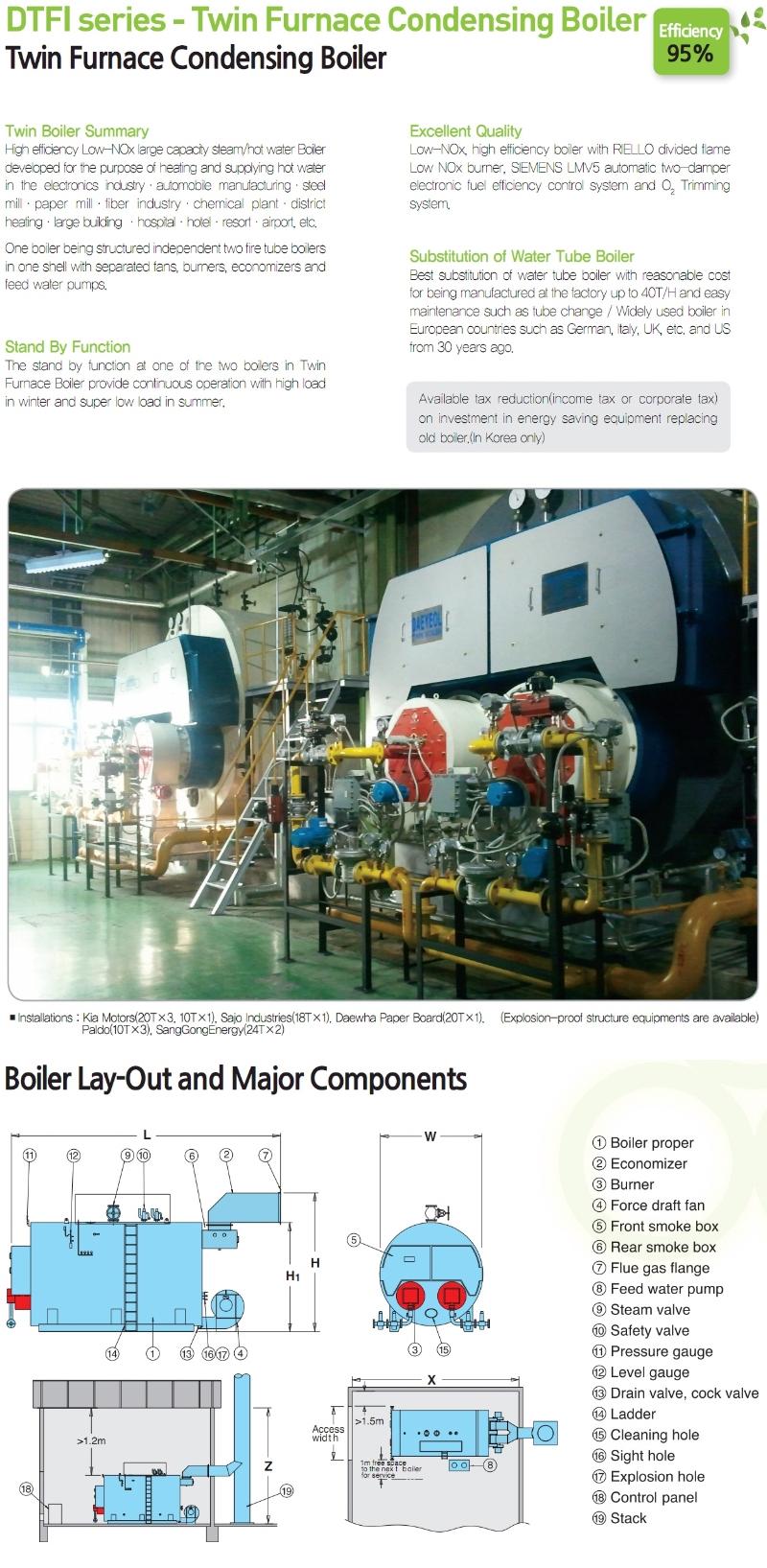 DAEYEOL BOILER - Twin Furnace Condensing Boiler - DTFI-Series - Products