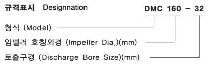 (주)대영파워펌프 직결 벌루트펌프 (4P, 2P) DMC
