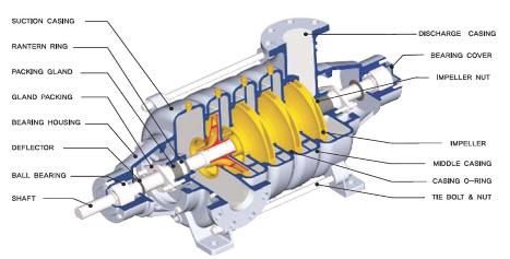 (주)대영파워펌프 다단벌루트펌프 DMV