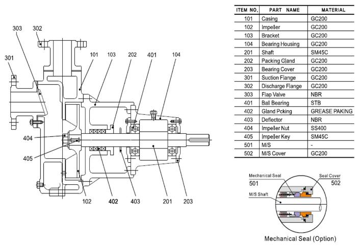 (주)대영파워펌프 자흡수 펌프 DSP 1