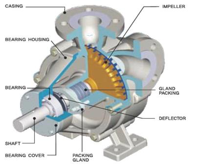 (주)대영파워펌프 웨스코펌프 DWP