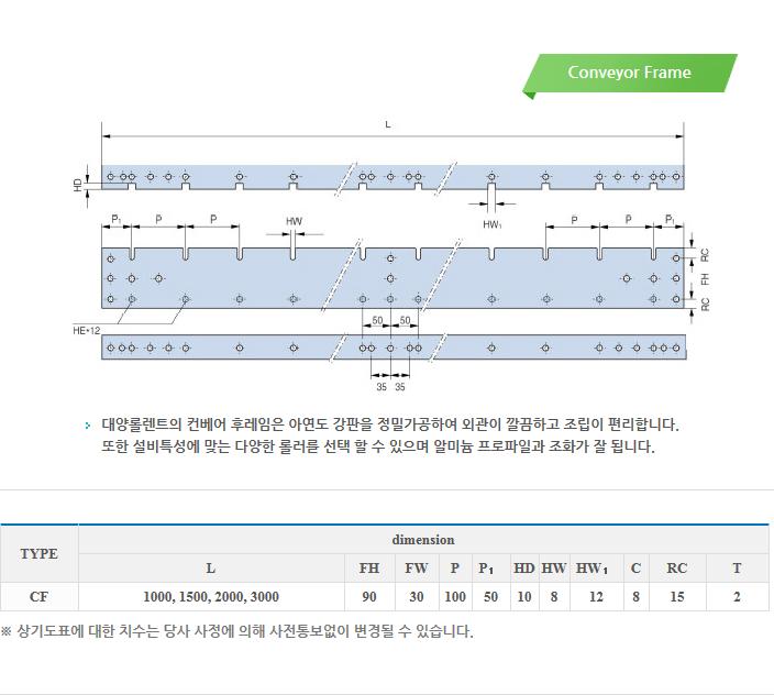 대양롤랜트(주) Conveyor Frame