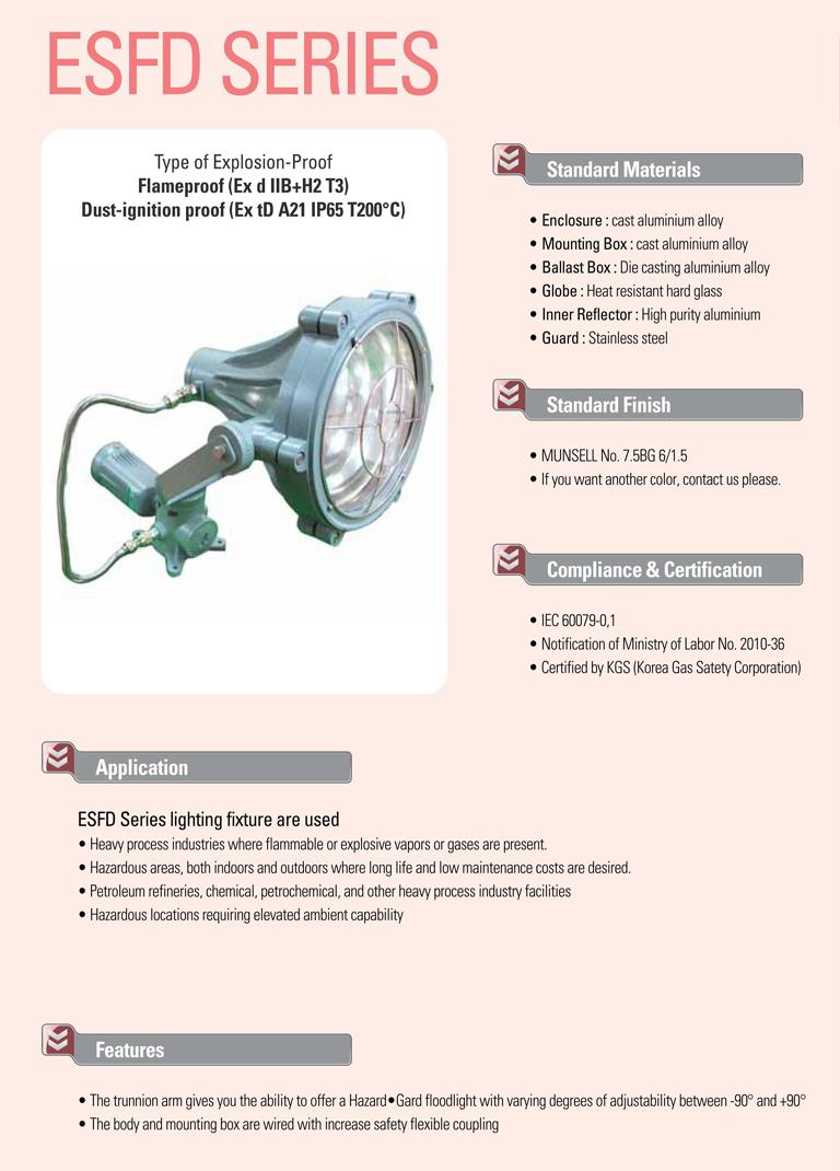Samik Explosi Onproof Elxctric  ESFD Series