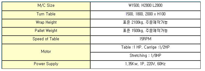 듀팩코리아 프레스 파레트 스트레치 랩핑기 DP-601P