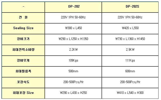 듀팩코리아 챔버식 수축포장기계 DP-202 / DP-202S