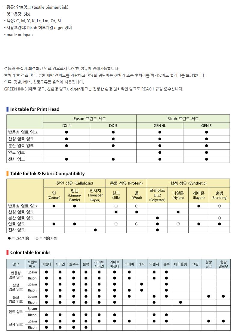 (주)디젠 안료 잉크 PG-5KR