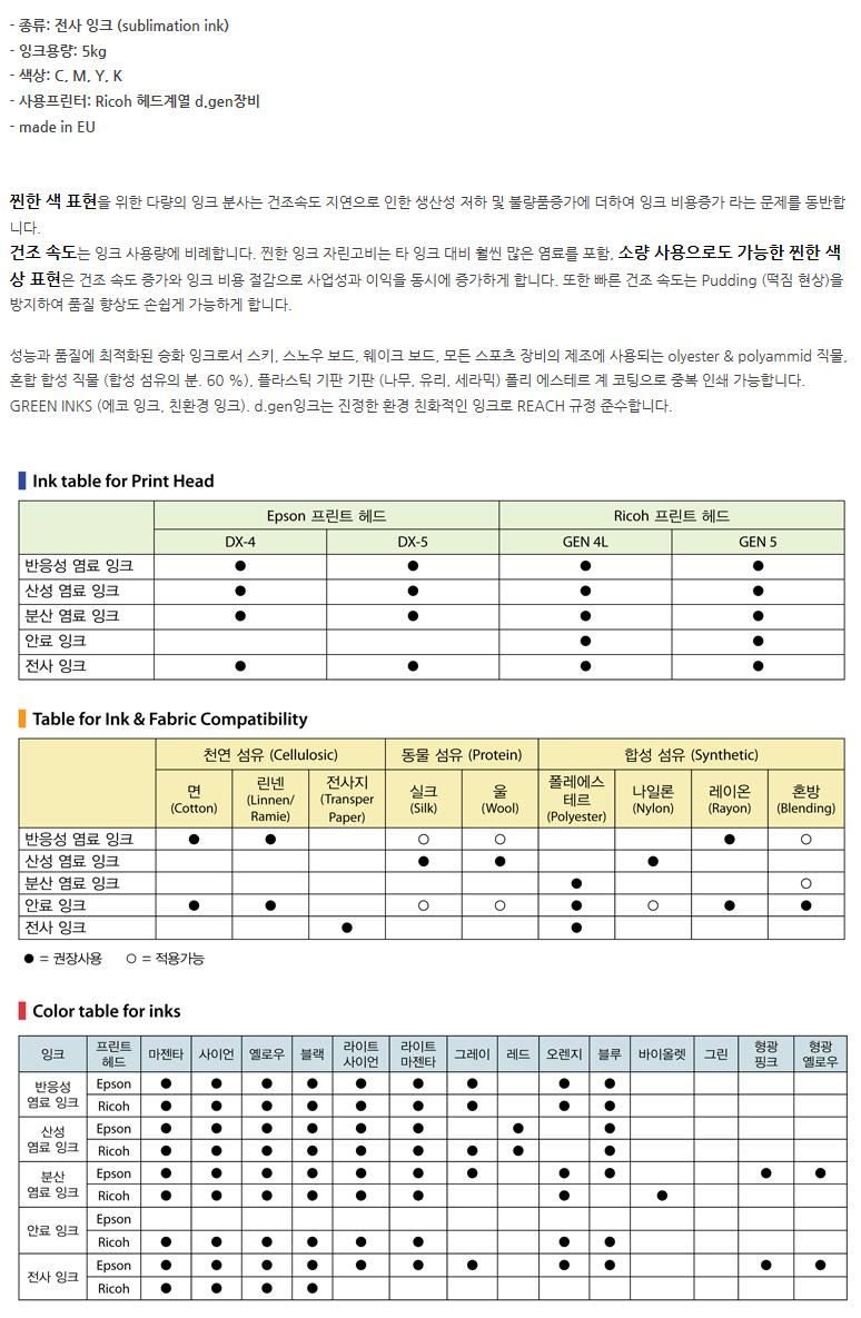 (주)디젠 전사 잉크 TS-5KR