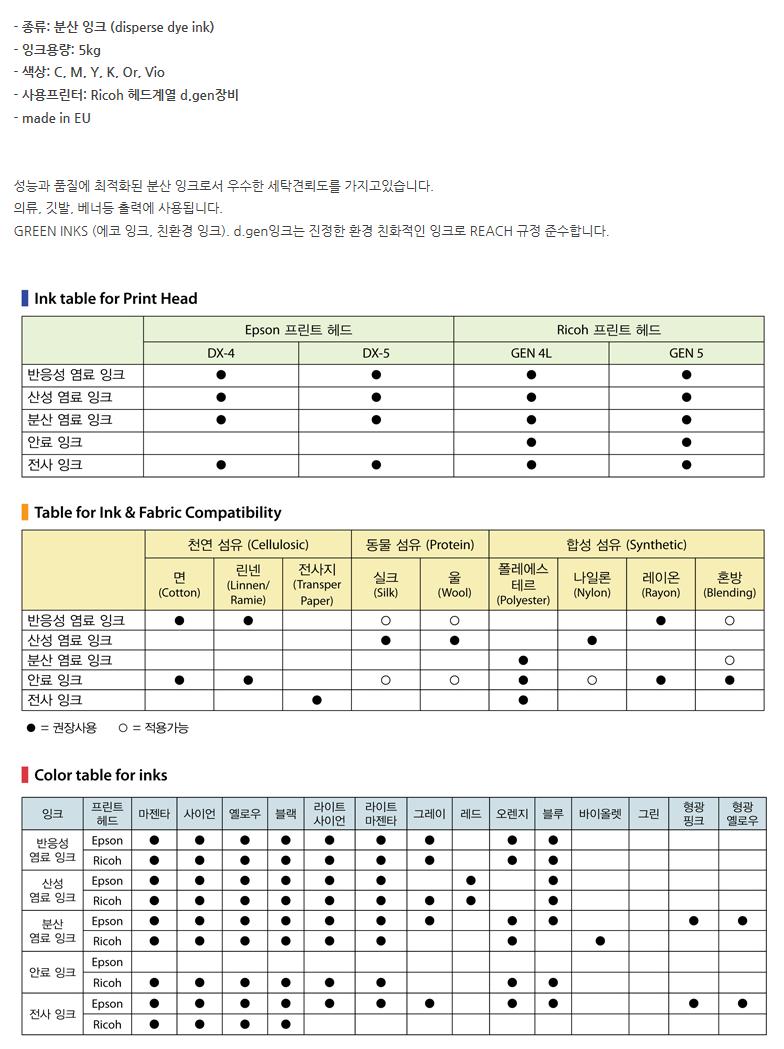 (주)디젠 분산 잉크 SD-5KR