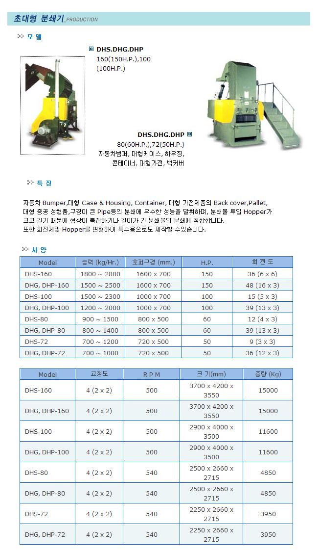 대흥정공 초대형 분쇄기 DHS / DHG / DHP Series