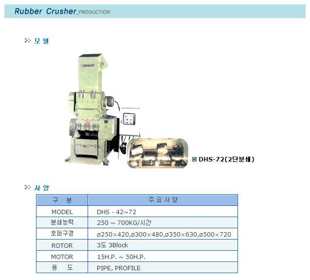 대흥정공 Rubber Crusher DHS 42~72