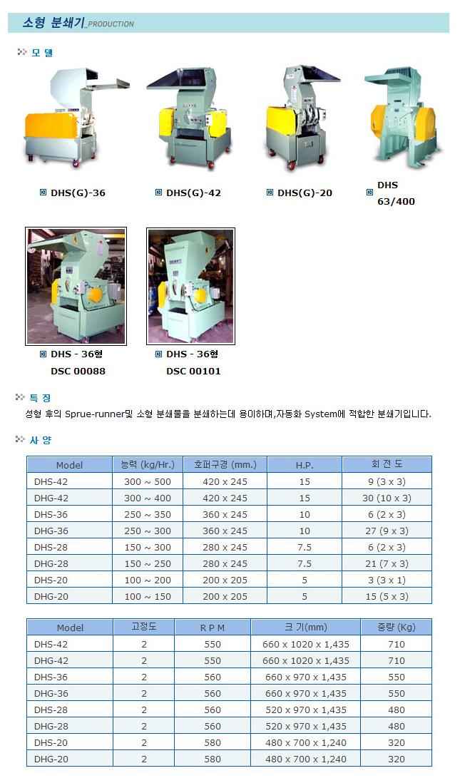대흥정공 소형 분쇄기 DHS / DHG Series