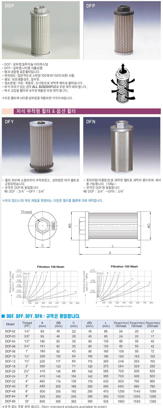 (주)동화기업 석션 휠터 DOF, DFP, DFY, DFN