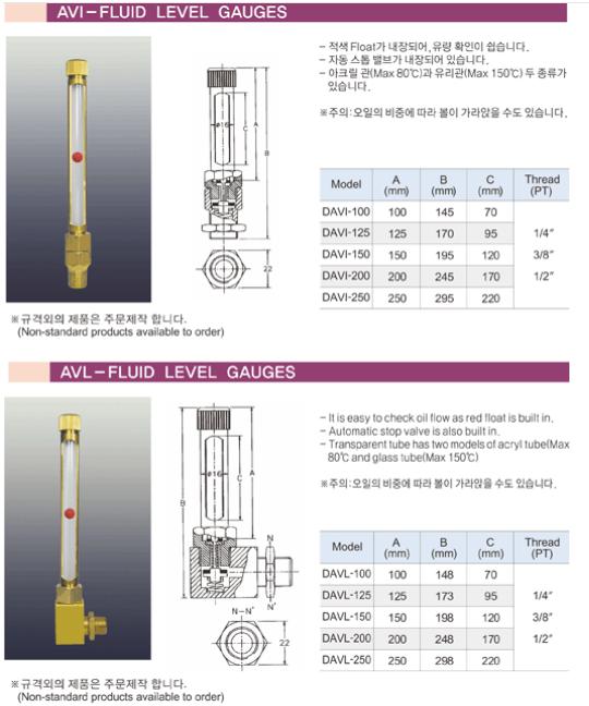 (주)동화기업 Fluid Level Gauge AVI, AVL
