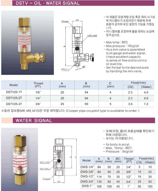 (주)동화기업 Oil Water Signal / Water Signal DSTV, DWS