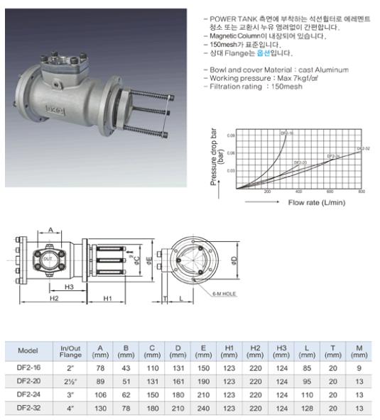(주)동화기업 석션 휠터 DF2