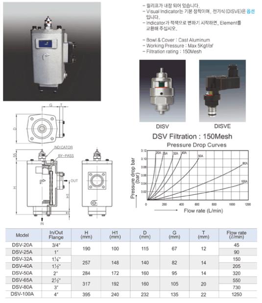 (주)동화기업 석션 라인 휠터 DSV