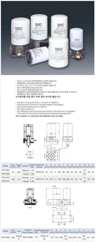 (주)동화기업 탱크 톱 휠터 DTF