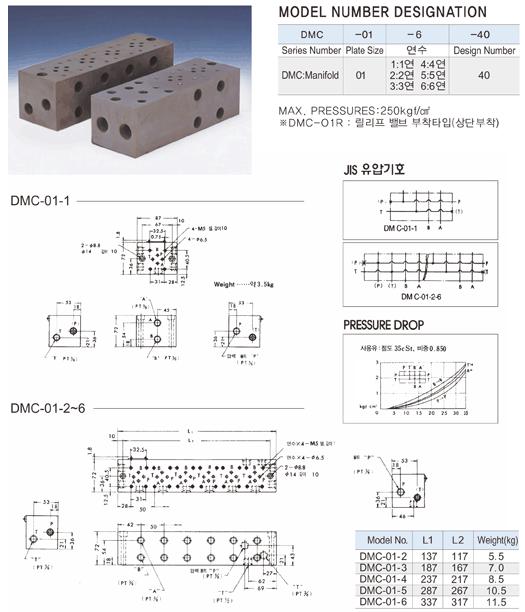 """(주)동화기업 Manifold Block (For 1/8 Modular Valve) DMC 1/8"""""""