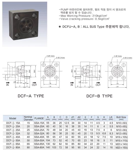 (주)동화기업 Compact Flange Type Check Valve DCF