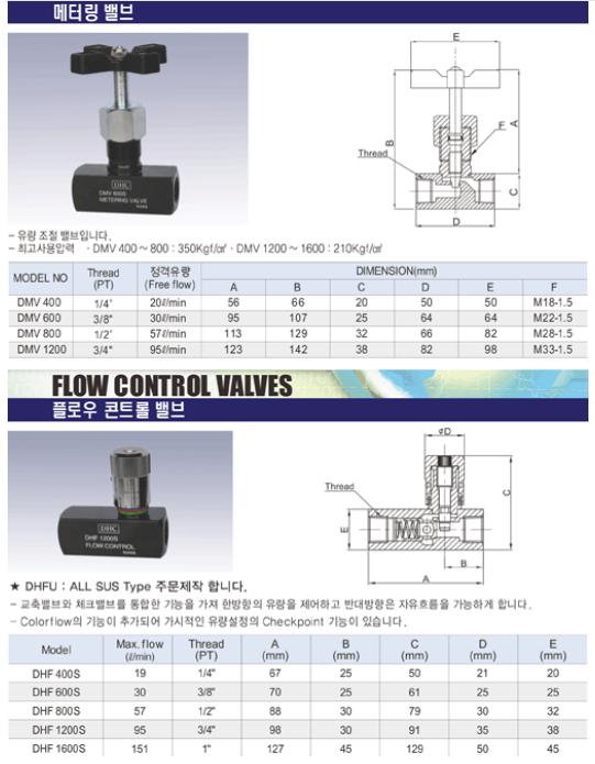 (주)동화기업 메터링 밸브 / 플로우 콘트롤 밸브 DMV, DHF