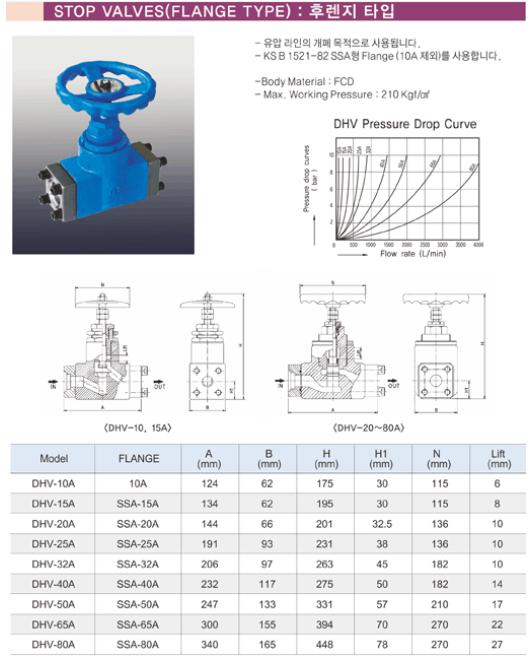(주)동화기업 후렌지 타입 스톱 밸브 DHV
