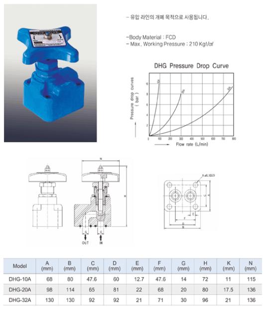(주)동화기업 가스켓 타입 스톱 밸브 DHG