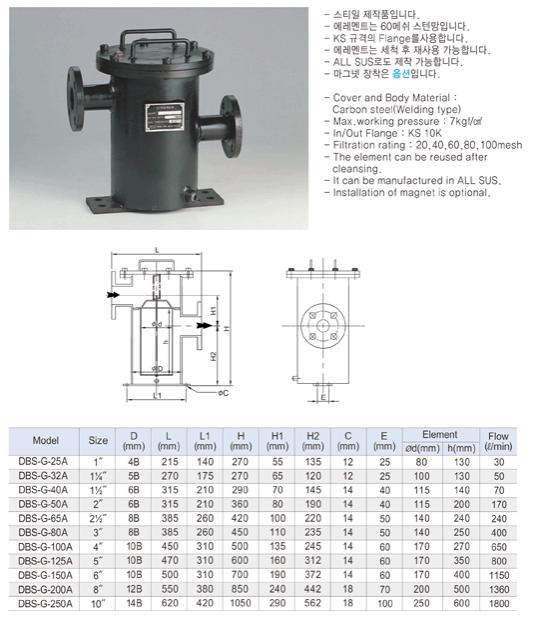 (주)동화기업 스트레너 DBS-G