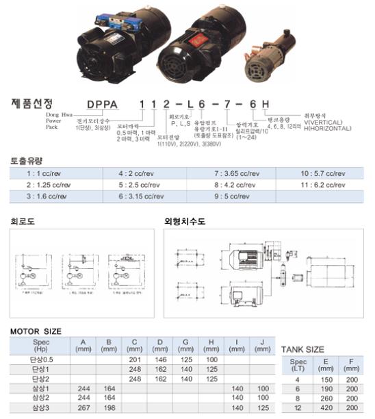 (주)동화기업 A.C Hydraulic Power Pack DPPA