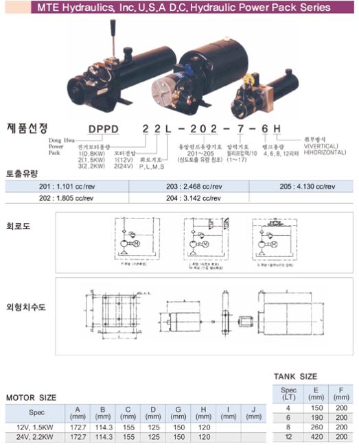 (주)동화기업 MTE Hydraulic, Inc. U.S.A D.C Hydraulic Power Pack DPPD