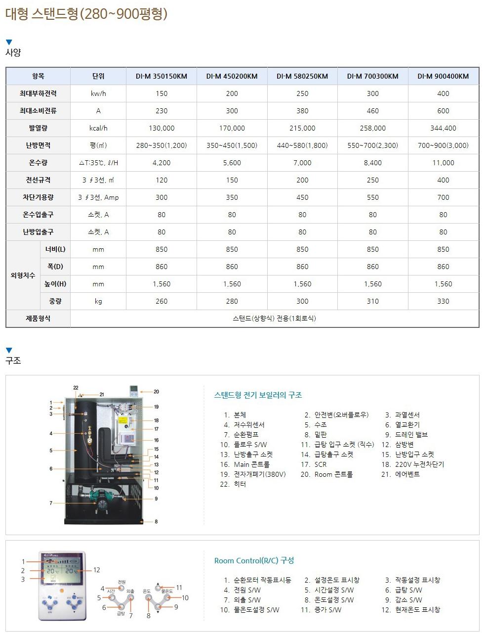 (주)동일브레이징 제품소개  13