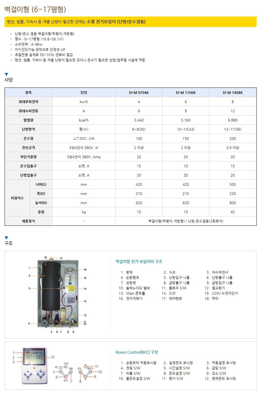 (주)동일브레이징 제품소개  8