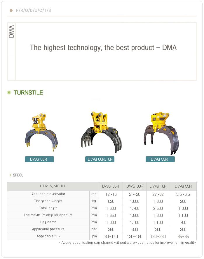 DMA Wood Grabs DWG R Series