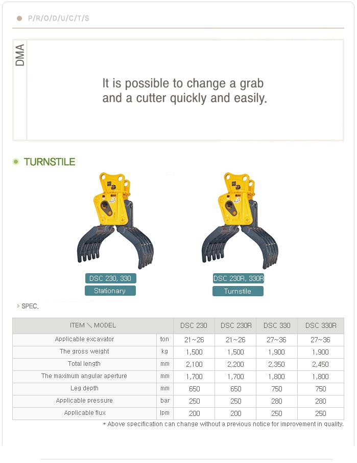 DMA Turnstile / Stationary Iron Grabs DSC 230,330 / DSC 230R,330R