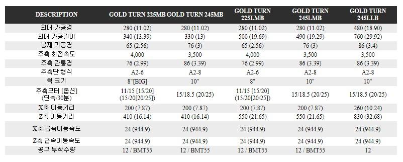 에프에프지 디엠씨 수평형 터닝센터 Gold Turn-Series
