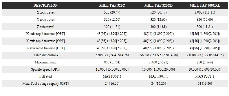 FFG DMC Tapping Center MILL Tap-Series