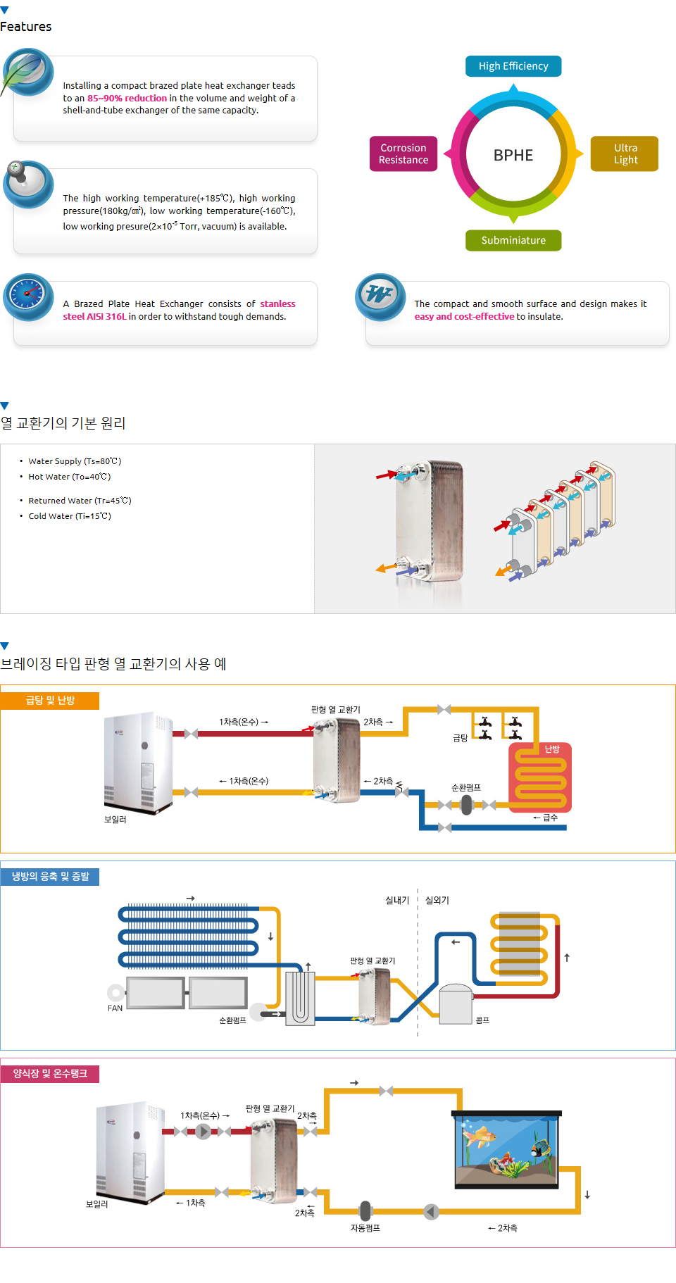 DONG IL BRAZING Features